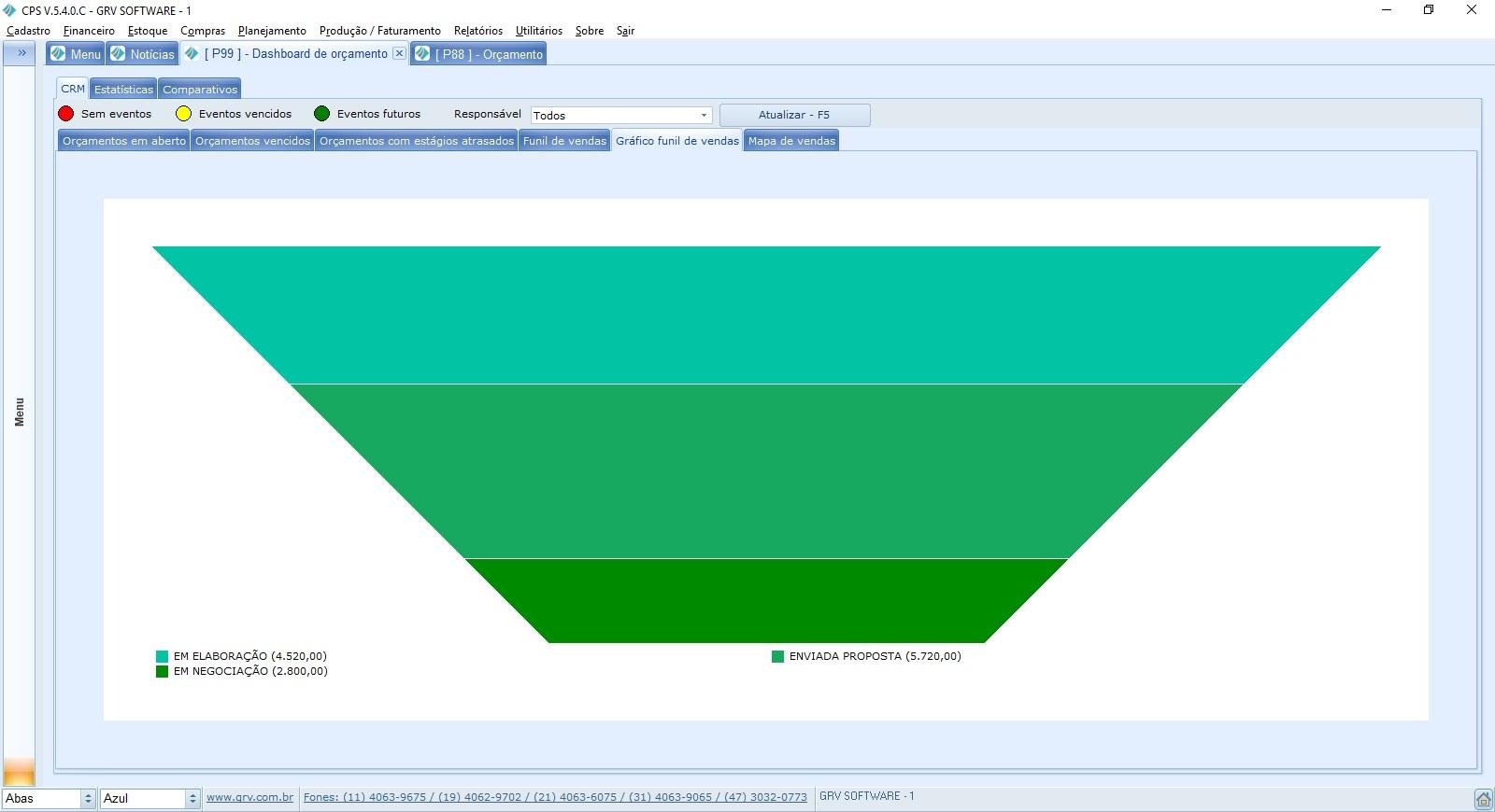 crm-grv-software-funil-de- vendas